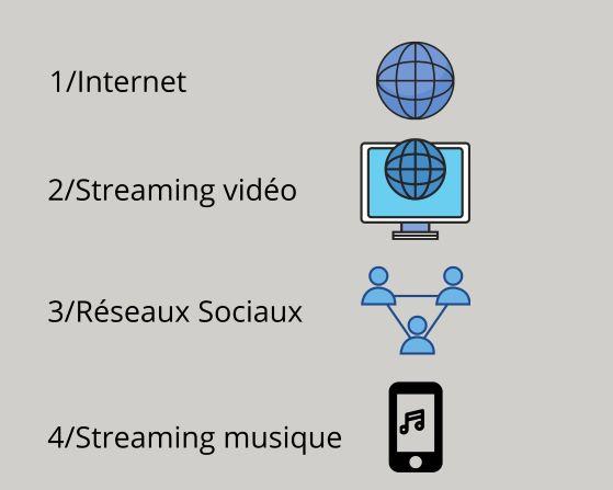 attirer des prospects internet